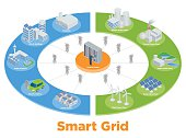 Smart Grid conceptual illustration. Various architectures and applications about renewable energy and modern lifestyle, smart energy network, smart city, internet of things