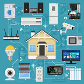 Smart Home and internet of things concept. Smart House controls devices like security cam, lighting, air conditioning, radiator and music center flat icons. Isolated vector illustration
