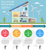 Smart home concept infographic concept technology system air conditioning and security lighting fire alarm vector set.