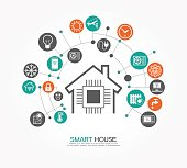 Smart home control concept. Smart house infographic. Concept home with technology system. Flat design style vector illustration. The file is saved in the version AI10 EPS.
