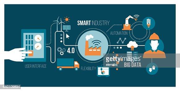 Smart industry : Arte vettoriale