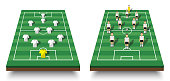 Soccer cup formation and tactic . Set of perspective view football field and players with jersey on white isolated background .