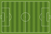 Soccer field, vector illustration. Football field with lines and areas. Marking the football field. FIFA soccer field size regulations.  105 68 m