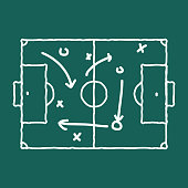 Soccer game strategy coaching blackboard and chalk scheme. Team training illustration.