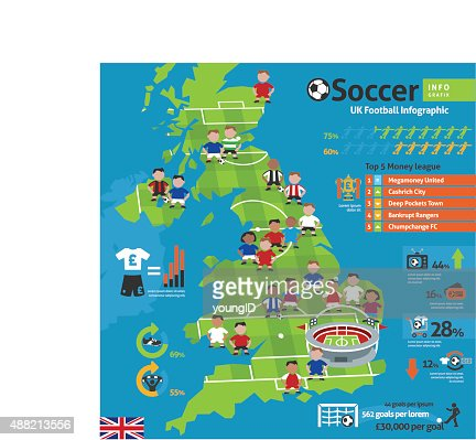 Infographic Ideas infographic soccer : Uk Soccer Infographic Vector Art | Getty Images