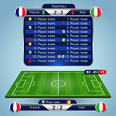 Broadcast Graphics for Sport Program. Football Soccer Match Statistics. Scoreboard and football playfield. France versus Italy Team. Digital background vector illustration. Infographic