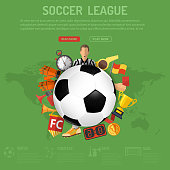 Football Poster with Soccer Ball and Attributes Icons. 3D Realistic and Flat icons such as referee, trophy, red card. Can be used for flyer, poster and printing advertising. Vector Illustration.
