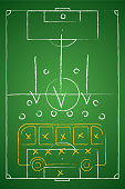 Soccer tactic table. Defensive. Bus tactic. Vector illustration