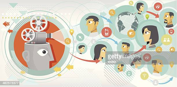 Social communication projection