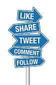 Social media terms signpost vector