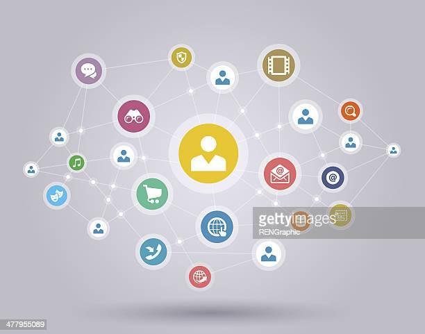 Sociale, sfondo di comunicazione di rete
