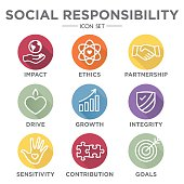 Social Responsibility Outline Icon Set - drive, growth, integrity, sensitivity, contribution, goals