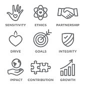 Social Responsibility Outline Icon Set - drive, growth, integrity, sensitivity, contribution, goalsSocial Responsibility Outline Icon Set - drive, growth, integrity, sensitivity, contribution, goals