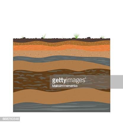 soil formation and soil horizons : stock vector