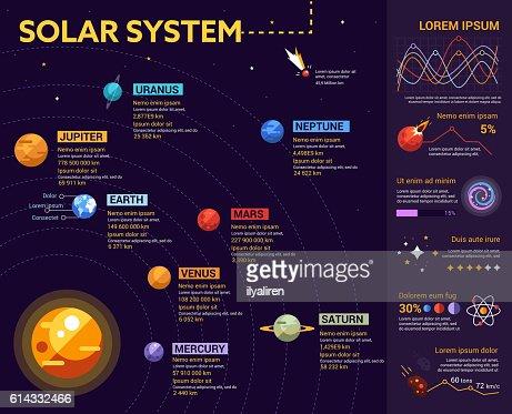 solar system templates