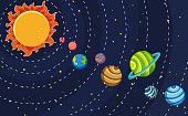 Solar system poster with planets and sun illustration