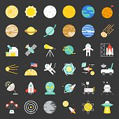 Solar system, Space and astronaut icons, flat design