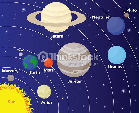 Solar System With Sun Planets And Stars Vector Art ...