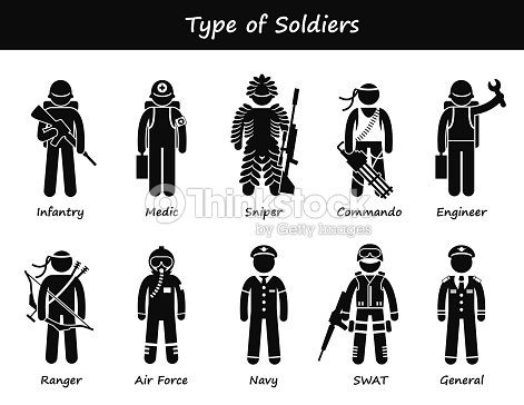Soldier Types And Class Stick Figure Pictogram Icons stock