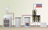 Solid fuel and electric boiler in the heating system. Vector illustration. The HVAC equipment. Hydraulic strapping. Underfloor heating, radiator and water heating.