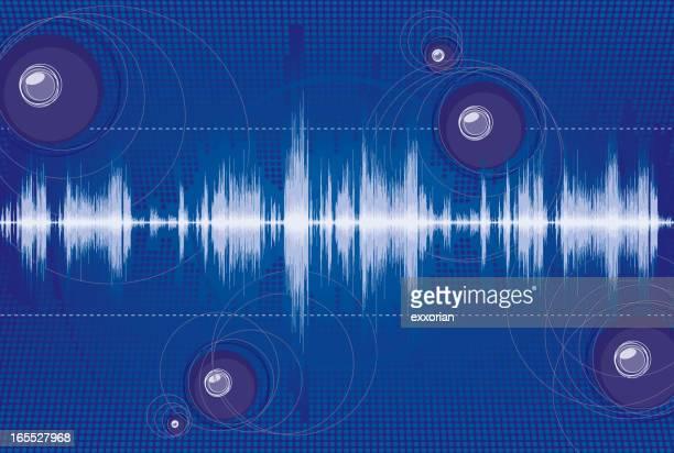 Sound Background