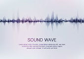 Abstract digital equalizer,Creative design sound wave pattern element background.
