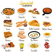 A vector illustration of Spanish Food Cuisine