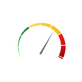 Speedometer icon in green, yellow and red color