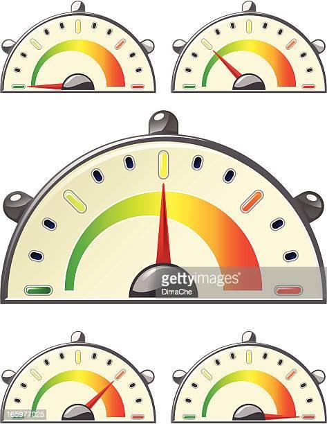 Status indicator