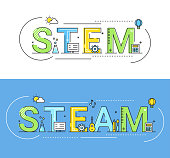 Stem and Steam Education Approaches Concept Vector Illustration.