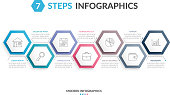 Infographic template with 7 hexagons with line icons, process chart, vector eps10 illustration