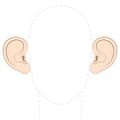 Big protruding ears with empty space between them to insert any photo. Isolated vector illustration on white background.