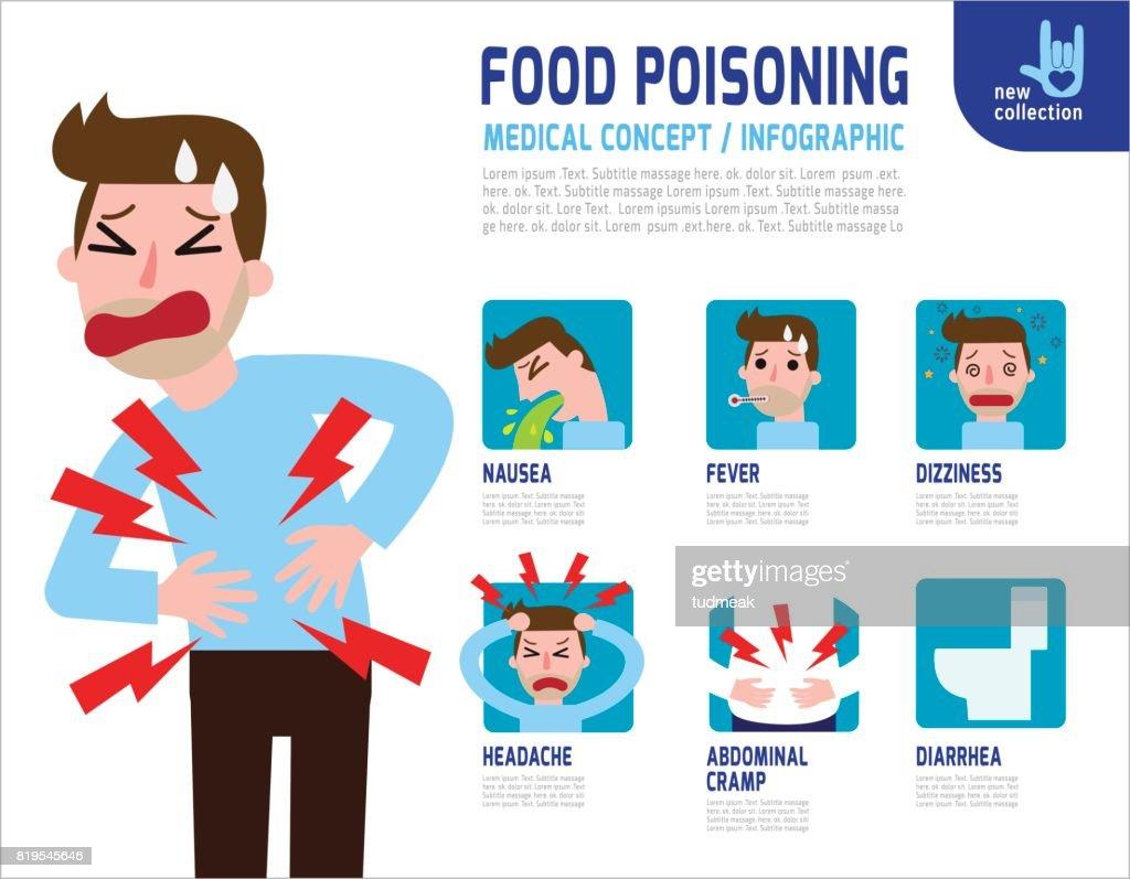 durchfall lebensmittelvergiftung