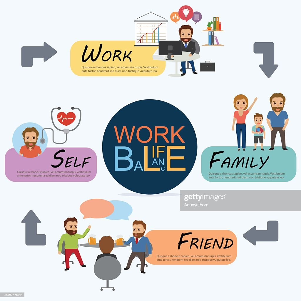 strategic life balance diagram family career health harmony vector Thermometer Diagram strategic life balance diagram family, career, health, harmony,