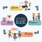 Strategic life balance diagram. Family, Career, Health, Harmony, Friends, Slide concept presentation,business concept.