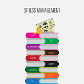 Stress Management mind map, business concept