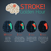 stroke Golden Hour infographic vector icon icon illustration