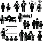 A set of pictograms representing students, teacher, headmaster, and student's parent.
