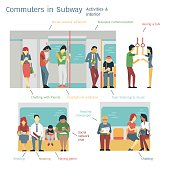 Vector illustration of cummuters or passangers activities in subway. Flat design with character design, diversity with multi-ethnic, each layers separated, easy to use.