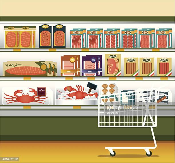 Supermarket & shopping cart