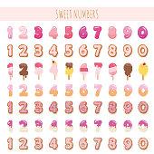 Sweet numbers set in pastel pink. Different textures - ice cream, chocolate, biscuit, lollipop. Vector