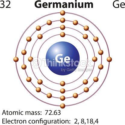 Symbol And Electron Diagram For Germanium Vector Art Thinkstock