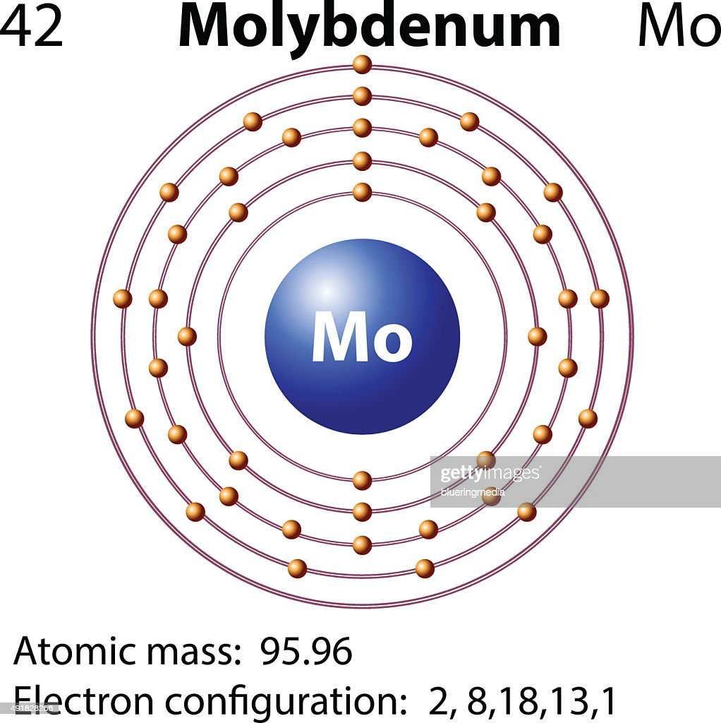Bohr diagram molybdenum car wiring diagrams explained molybdenum mo diagram example electrical circuit u2022 rh electricdiagram today molybdenum atom molybdenum atomic structure ccuart Images