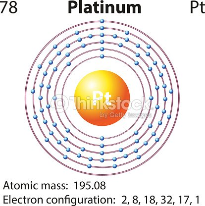 Symbol And Electron Diagram For Vector Art Thinkstock