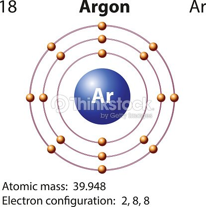 symbol and electron diagram for stock vector | thinkstock labeled diagram of argon atom #12