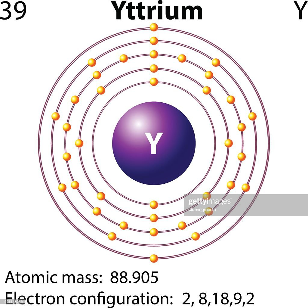 symbol and electron diagram for yttrium vector art thinkstock diagram  of trumpet symbol and electron diagram