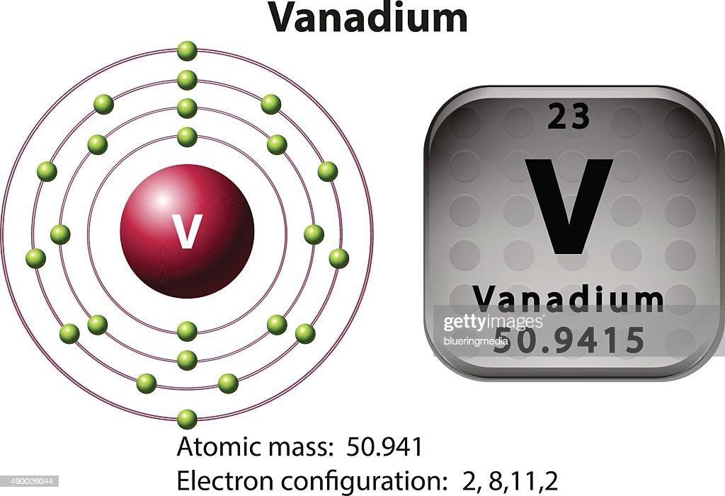 Vanadium Protons Neutrons Electrons Diagram Diy Enthusiasts Wiring
