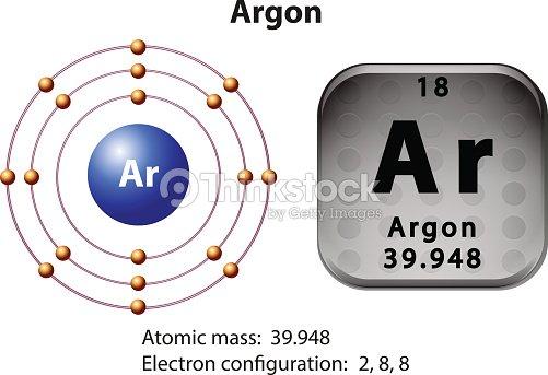 Symbol Electron Diagram Argon Vector Art Thinkstock
