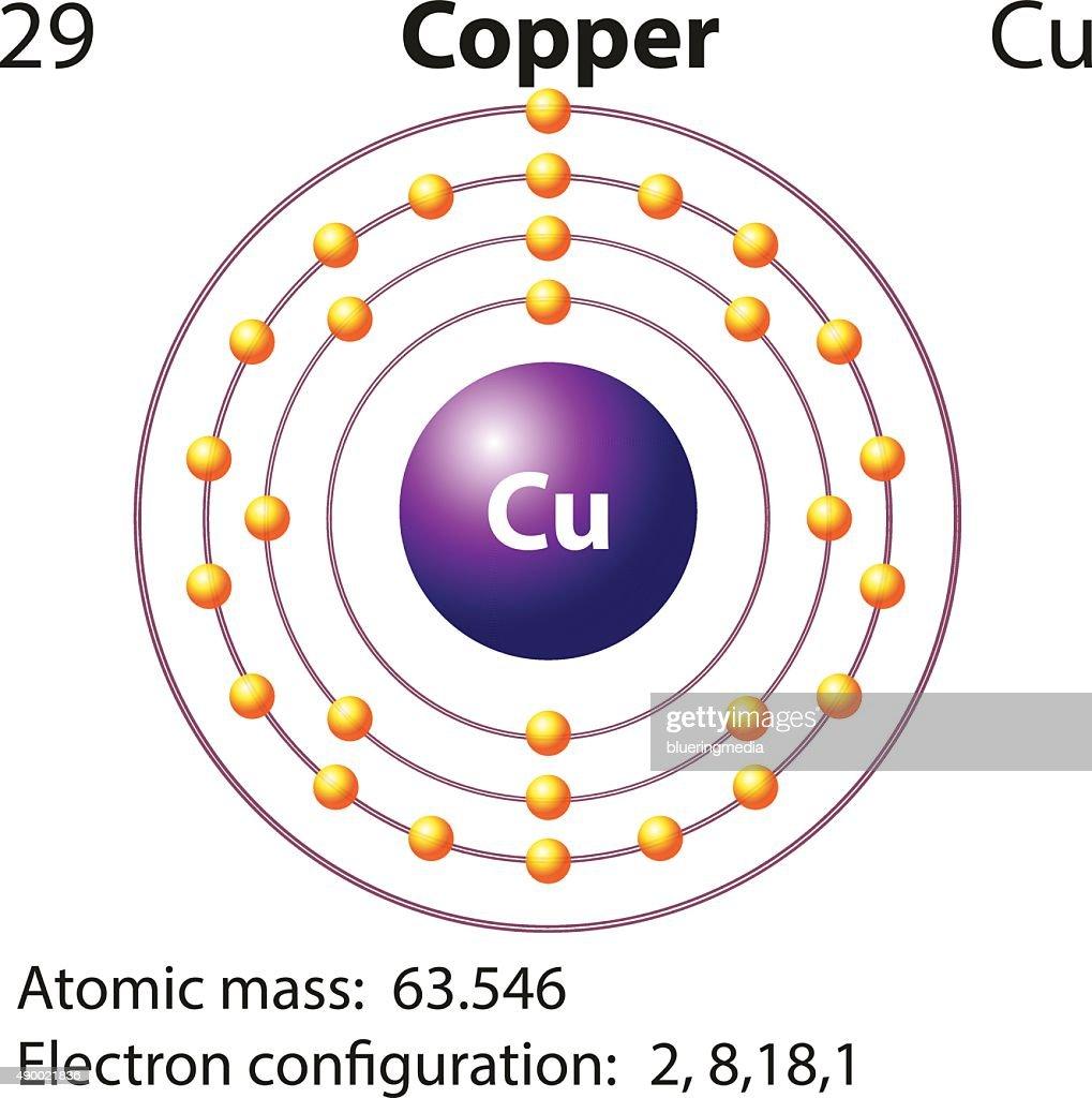 Copper Electron Diagram Circuit Diagram Symbols