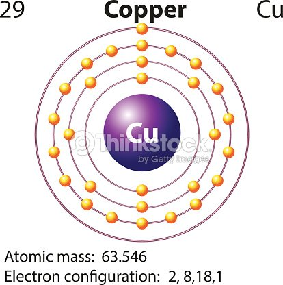 Symbol Electron Diagram Copper Vector Art Thinkstock